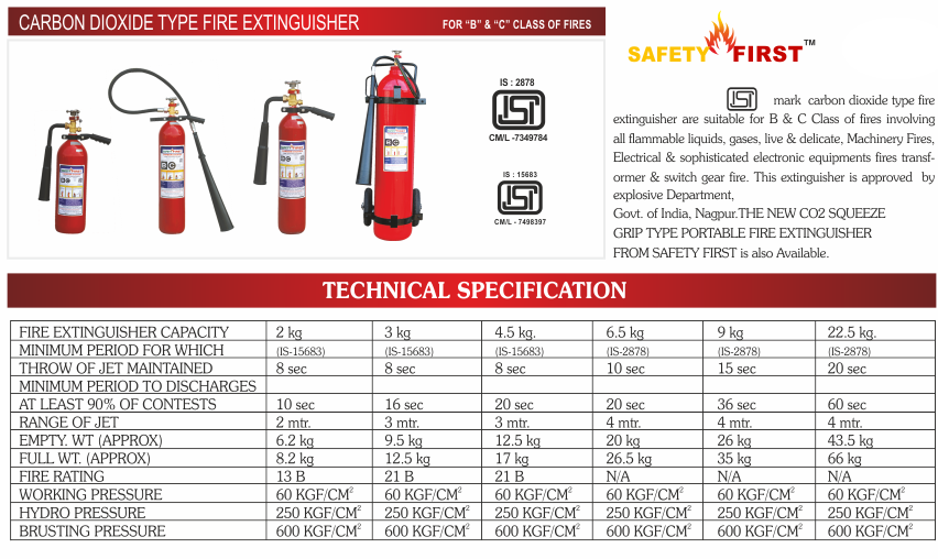 Fire Extinguishers,Safety Belt,Shower,Full body Harness ...