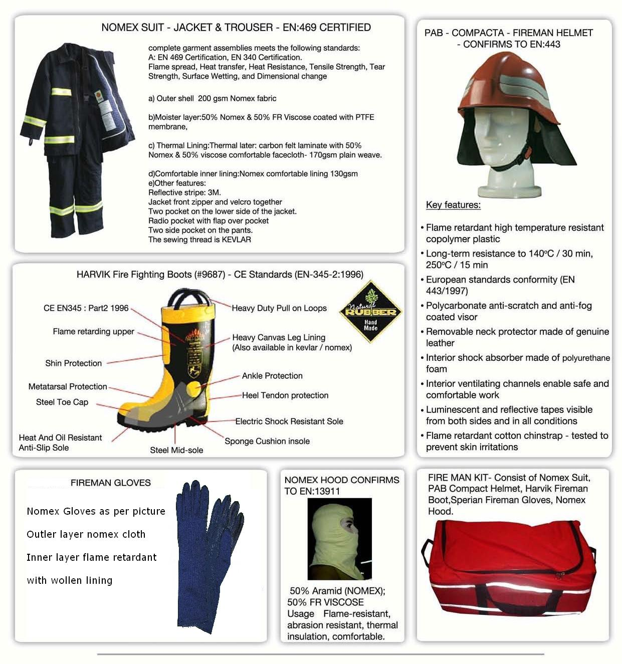 Fire Proximity Suit Hand Gloves Hose Coupling Aluminized